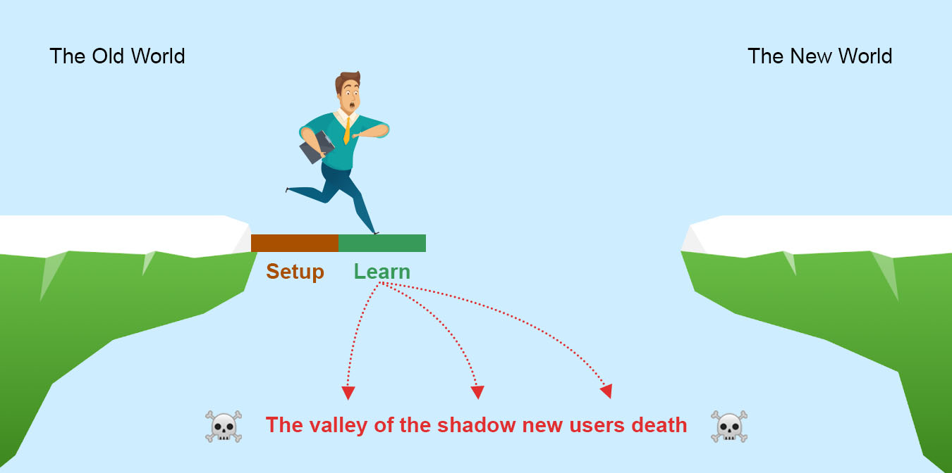 The valley of the shadow new users death