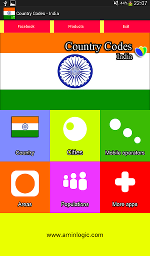 Country Codes - India