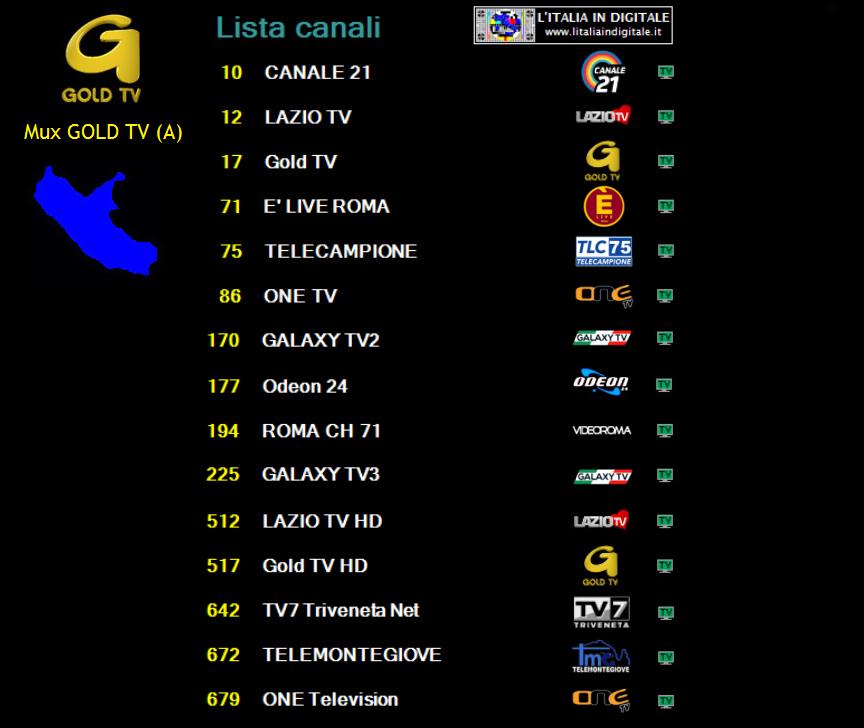 MUX GOLD TV