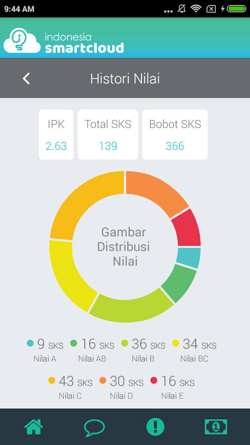 Indonesia Smartcloud Academy (ISCA)- screenshot