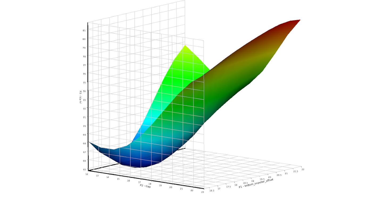 ANSYS | Построение поверхности отклика для понимания влияния проектных параметров на характеристики биореактора