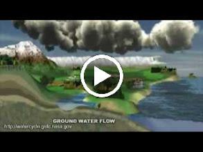 Video: เพลงวัฏจักรน้ำ (13.2 MB)