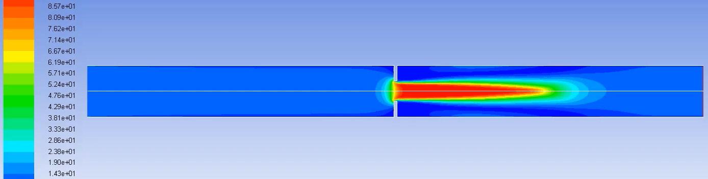 ANSYS Моделирование процессов горения - теперь это качественно, быстро и доступно
