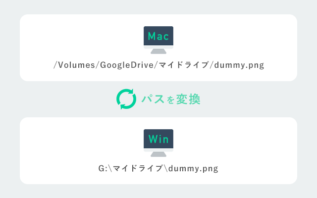 WebPage Contents Checker 2