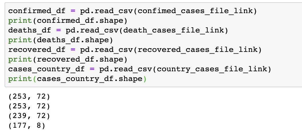 data-modelling-1