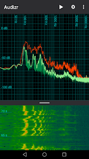 Audizr - Spectrum Analyzer