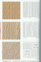 Album Archive - Knitting Patterns Book 250