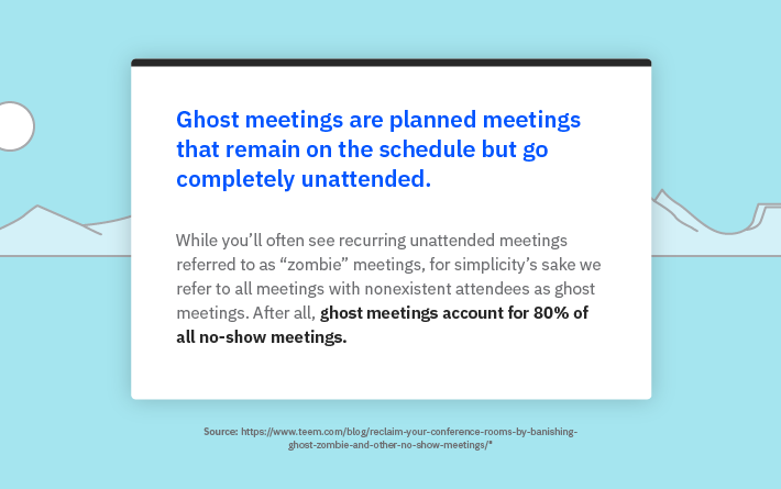 Reason 1: Ghost Meetings Make it Seem Like Empty Conference Rooms are More Utilized Than They Actually Are