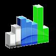 Professional Stock Chart