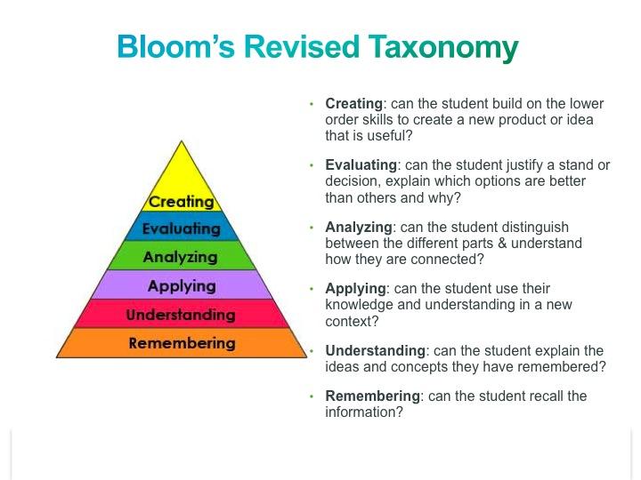 Bloom's revised.jpg