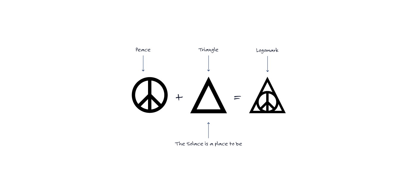 The Solace Logo Design Thought Process