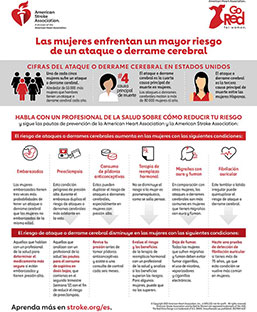 Infografía de Las mujeres enfrentan un mayor riesgo de padecer accidentes cerebrovasculares