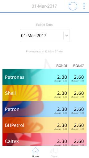 Weekly Petrol Price Malaysia  screenshots 1
