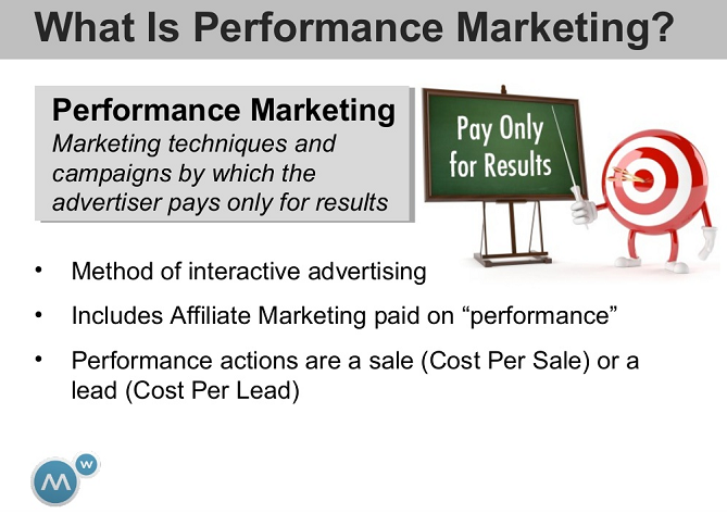 what-is-performance-marketing