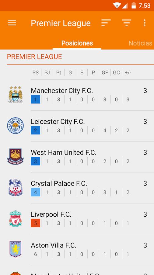 Resultados del fútbol: captura de pantalla