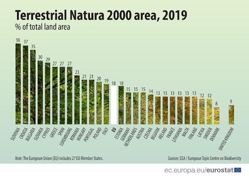 EK planira zaštitu biodiverziteta; petina površine EU - zaštićena područja