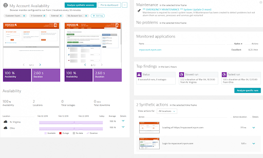 Staying ahead of your competition with Dynatrace Synthetics