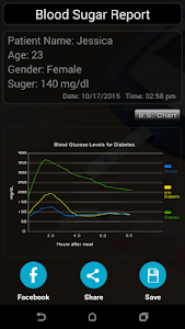 Blood Sugar Checker Prank screenshot 1