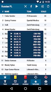 russian premier league standings