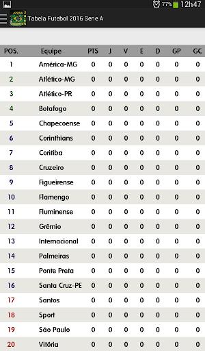 Table Brasileirão 2016|玩運動App免費|玩APPs