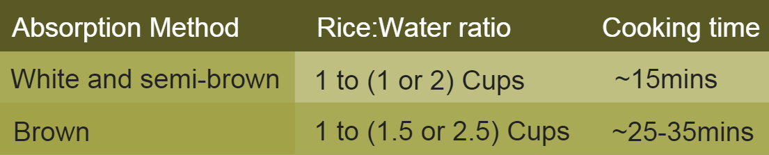 rice cooking.PNG