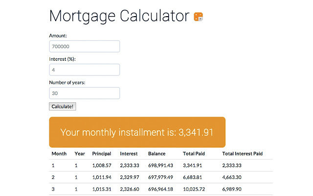 Chrome extension for real estate teams - Home mortgage loans