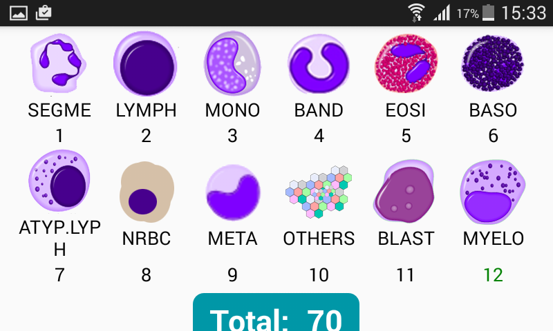 Leucocytes Counter WBCs- screenshot