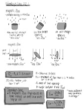 Photo: Magnetic Flux and Faraday's law from my intro to Electricity and Magnetism physics class.