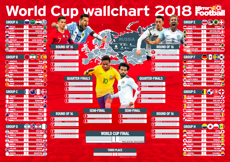 FIFA World Cup at Croydon Boxpark - Wall Chart