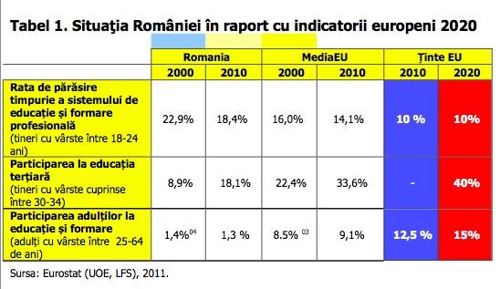 indicatori-europeni