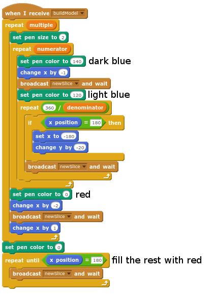 fraction multiples buildModel.png