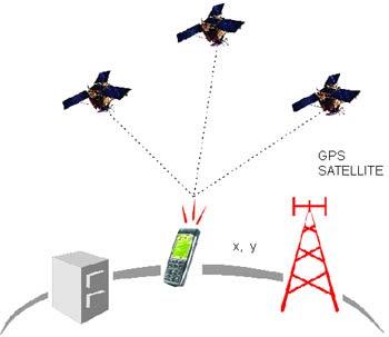 写真:GPS