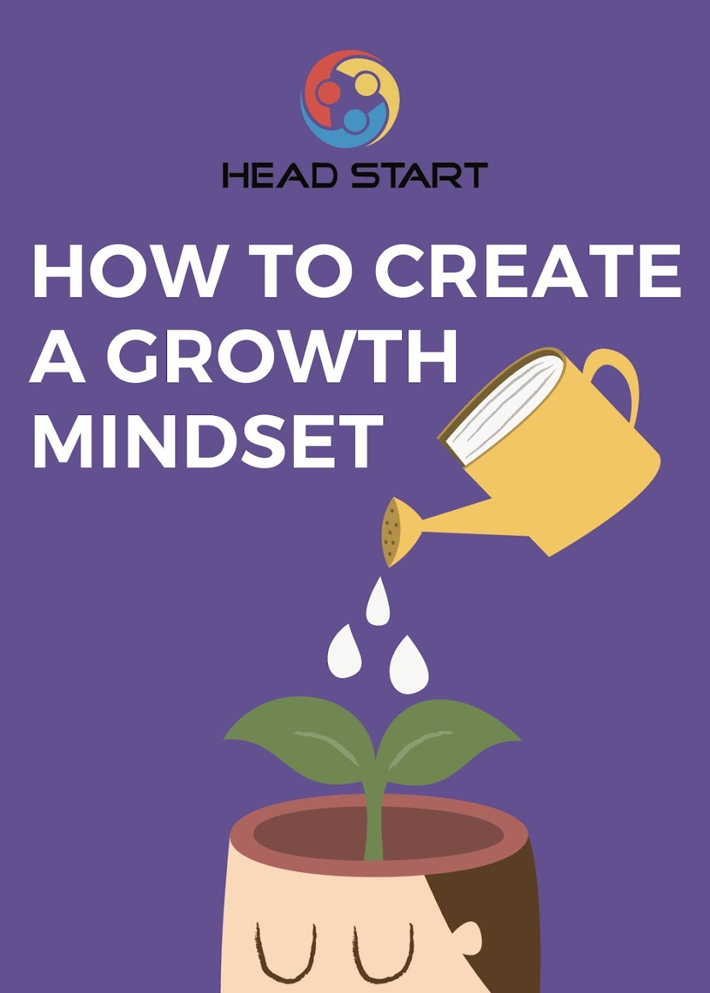 How to Create a Growth Mindset Head Start Free Guide