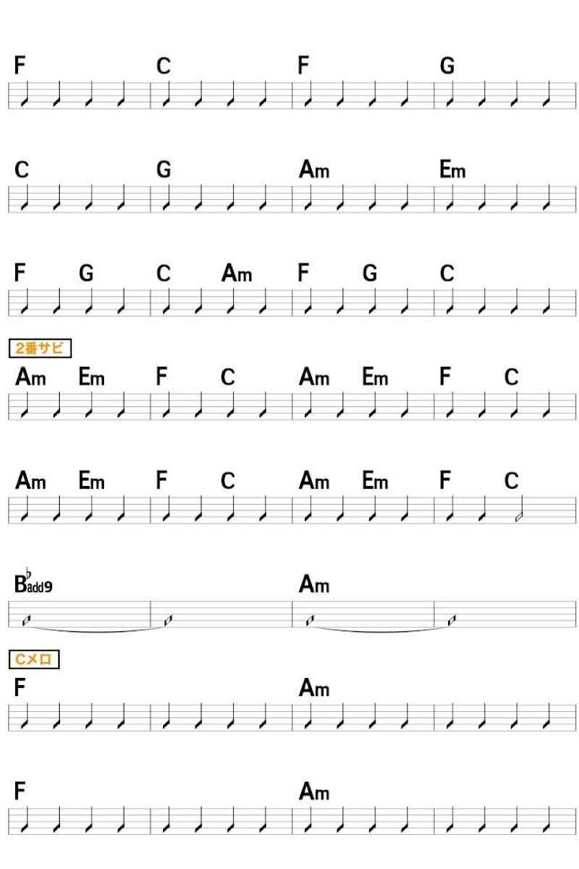 スピッツ「チェリー」のギターコード楽譜2