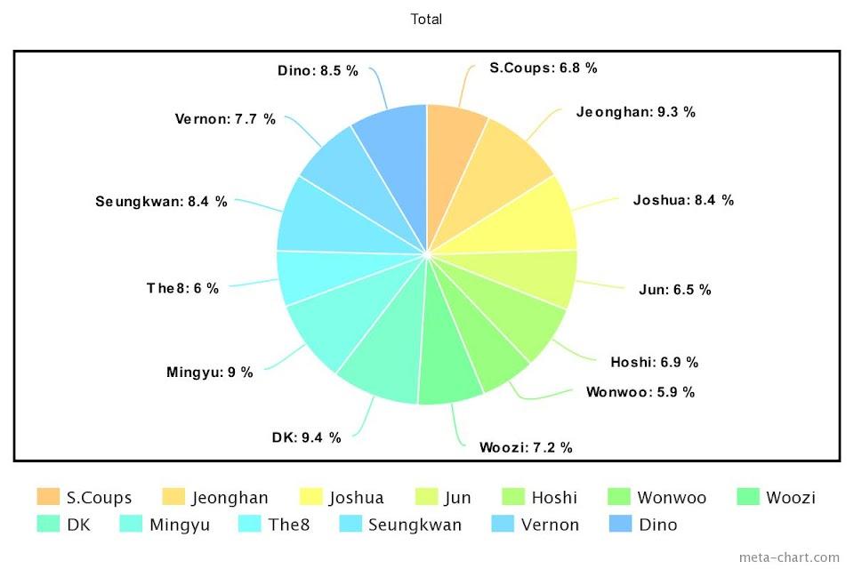 meta-chart - 2020-11-02T144113.136