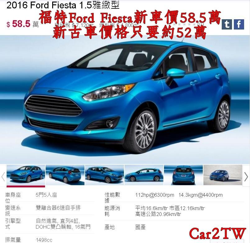 Ford福特Fiesta新車售價58.5萬,新古車價格只要約52萬