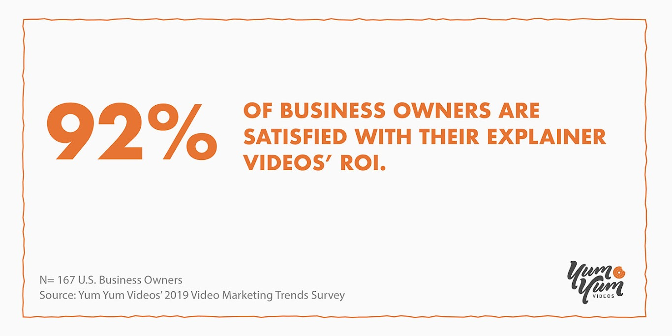 Explainer Videos' Rate of Satisfaction Is Outstanding
