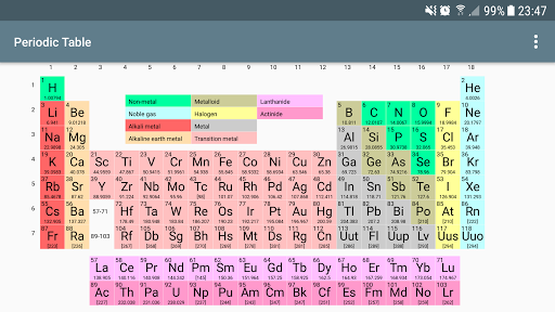 Periodic table of elements apk version 20 apkus periodic table of elements screenshot 1 urtaz Image collections