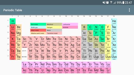 Periodic table of elements apk version 20 apkus periodic table of elements screenshot 1 urtaz Choice Image