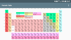 Page 2 : Best android apps for electron configuration - AndroidMeta