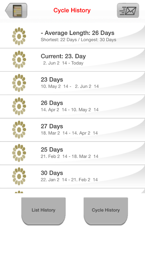MyDays X Pro - Period Tracker & Ovulation Calendar- screenshot