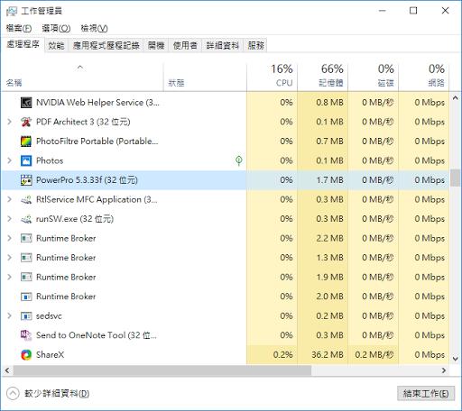 PowerPro 常駐時佔用記憶體很少