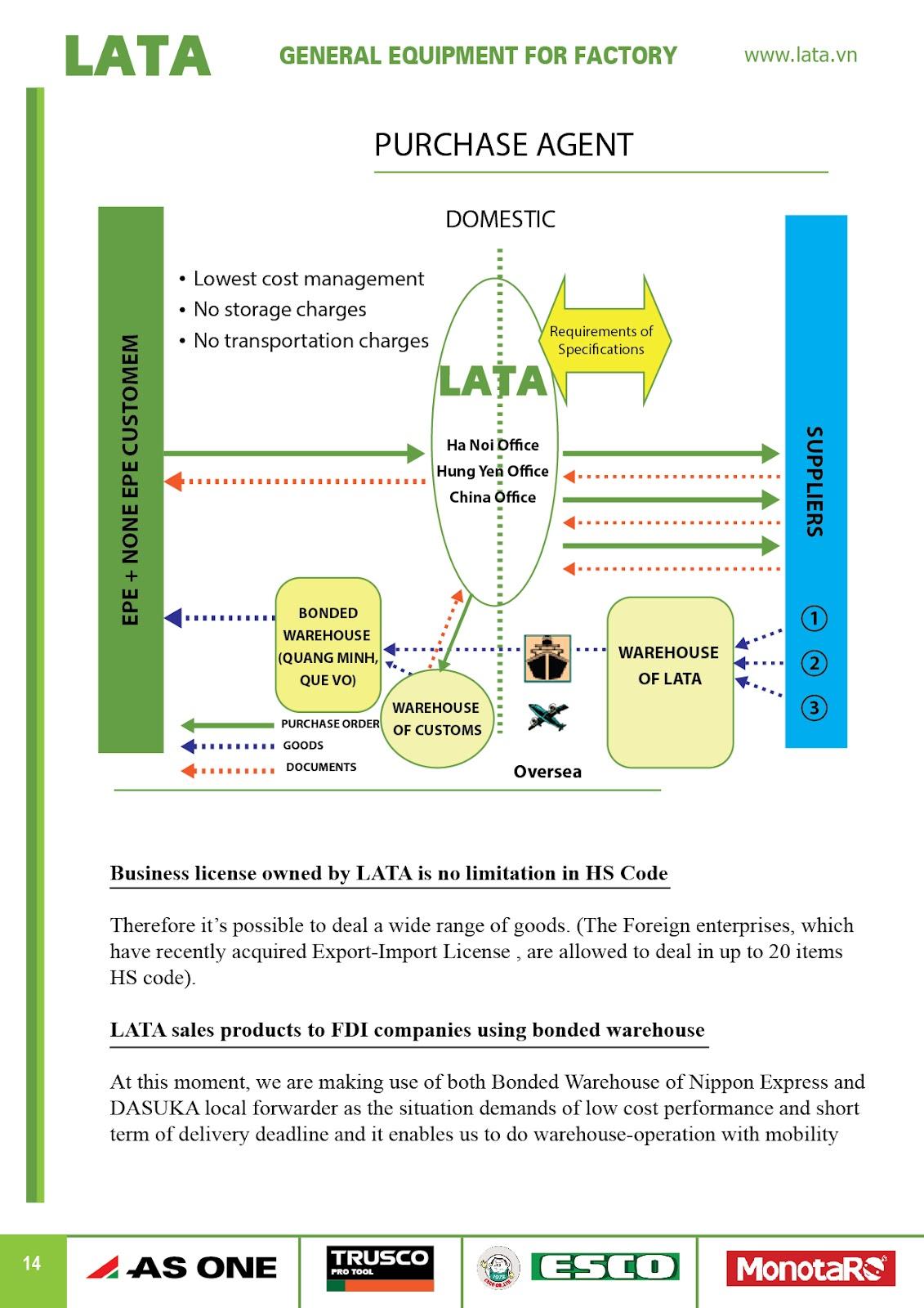 Catalogue LATA (T11)_14.jpg