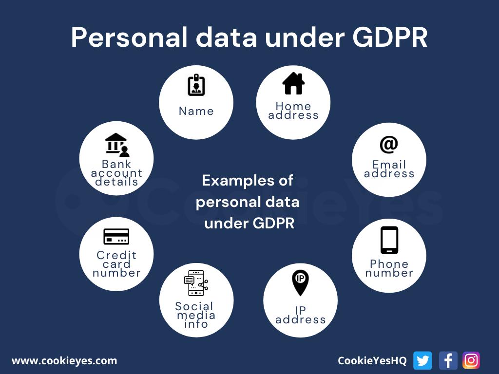 GDPR customer data - personal data examples