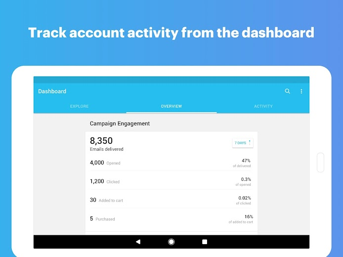 Screenshot 6 for MailChimp's Android app'