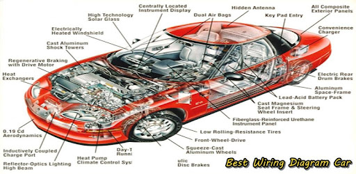 Best Wiring Diagram Car