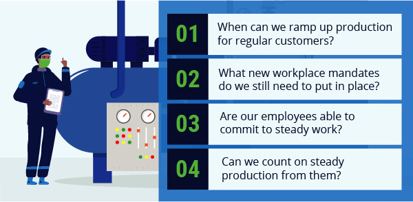 questions to ask manufacturers after covid-19