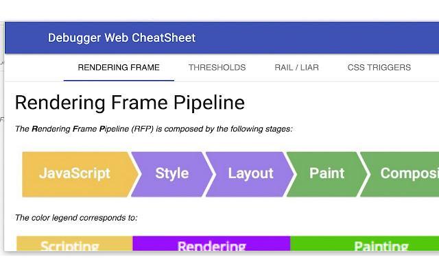 Web Debugger CheatSheet