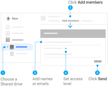 Add members to shared drives