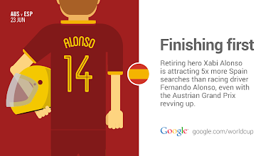Photo: That deserves a victory lap. #GoogleTrends